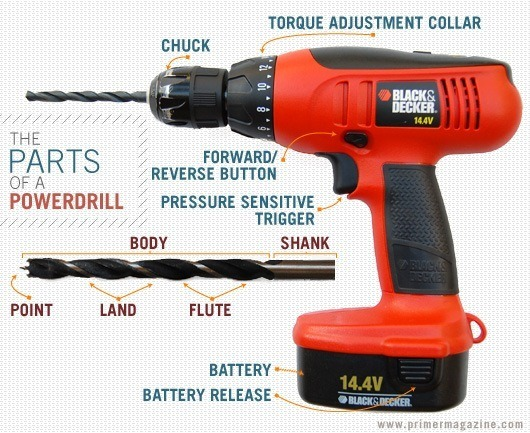 THE PARTS OF A POWERDRILL via Primer